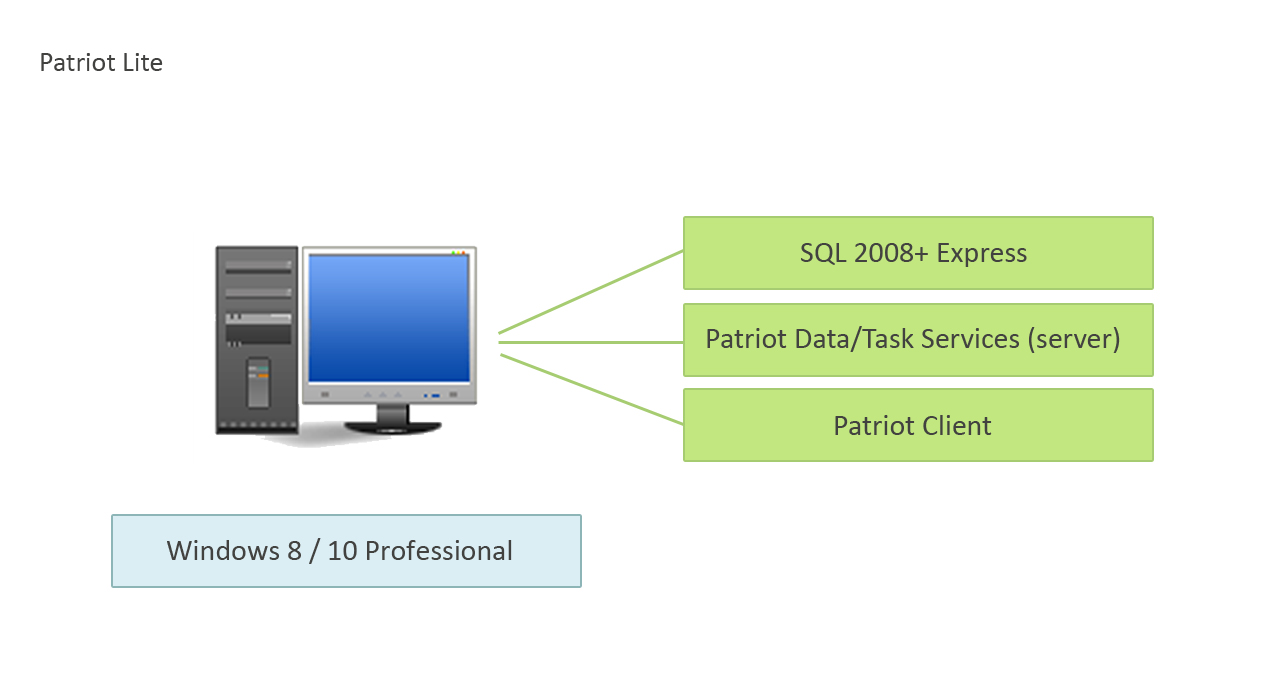 Patriot Systems Hardware And Software Requirments - Hardware and software requirements