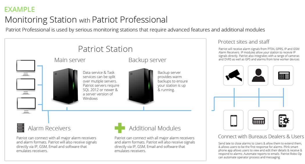 Patriot Systems - Products