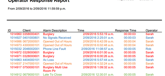 Response Report Screenshots
